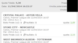 Scommessa Premier League 12-04-2014