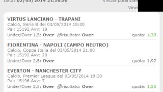 La scommessa vincente con il pronostico sulla Coppa Italia