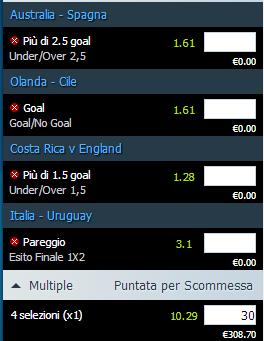 pronostici calcio mondiale 23 e 24-06-2014