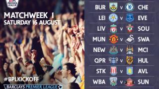Premier League 2014/2015 Favorite, outsider e cenerentole