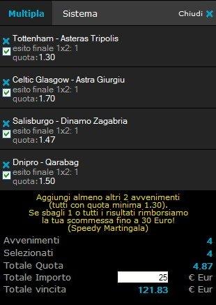 Pronostici Europa League 23 ottobre 2014