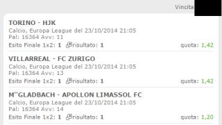 Scommessa Vincente Europa League del 23-10-2014