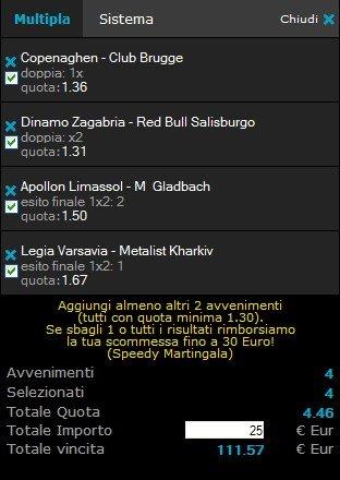 Pronostici quarta giornata Europa League 2014-15