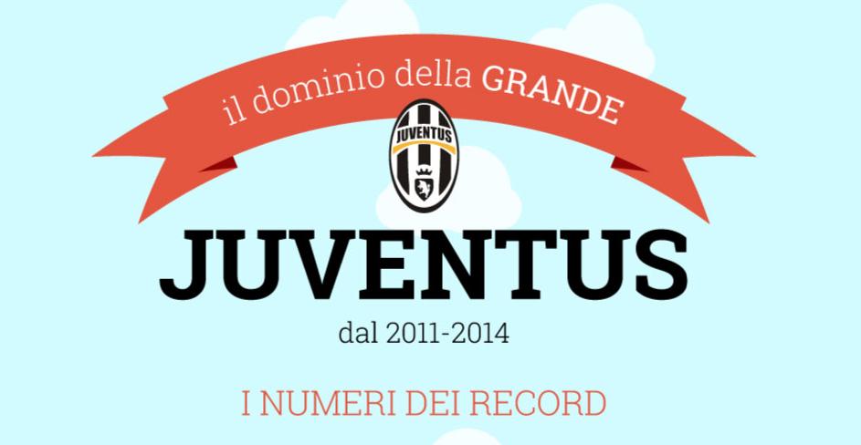 Tutti i numeri che ci spiegano perchè la Juve anche quest'anno vincerà il campionato