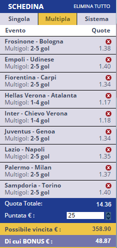 Scommessa Multigol Serie A 03 02 2016
