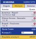 Tripla Serie A 13-02-2016