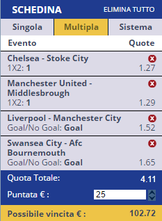 scommesse pronte Premier League 2016-12-31