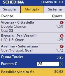 scommesse pronte Serie b 2016-12-24