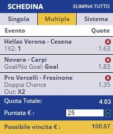 scommesse pronte Serie b 2016-12-30