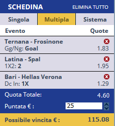 scommesse pronte Serie b 2017-04-22