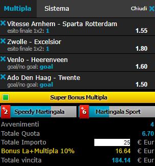scommesse pronte Eredivisie 2018-04-14