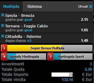 scommesse pronte Serie b 2018-04-17