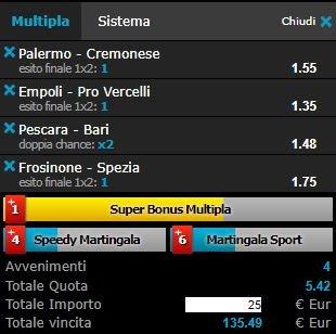 scommesse pronte Serie b 2018-04-14