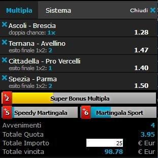 scommesse pronte Serie b 2018-05-18