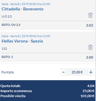 scommesse pronte Serie b 2018-09-25