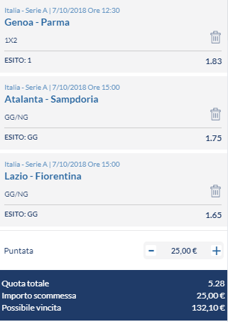 scommesse pronte Serie a 2018-10-07
