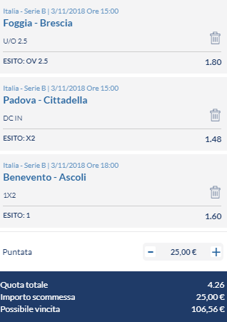 scommesse pronte Serie b 2018-11-03
