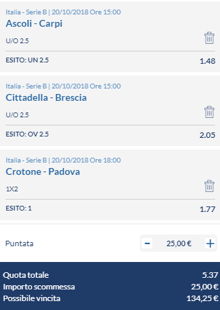 scommesse pronte Serie b 2018-10-20
