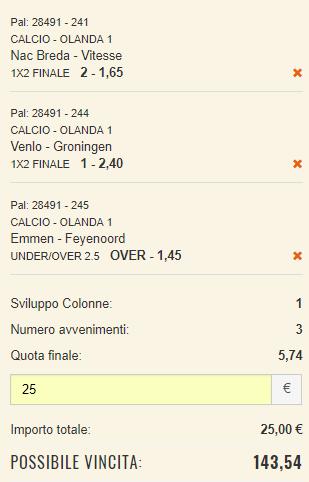 scommesse pronte Eredivisie 2018-12-08