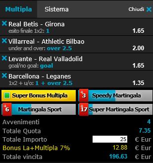 scommesse pronte Liga 2019-01-19