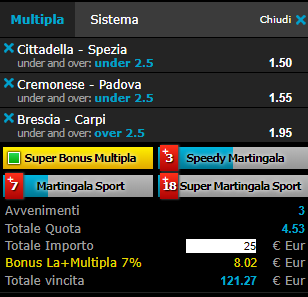 scommesse pronte Serie b 2019-02-09