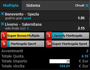 scommesse pronte Serie b 2019-03-16
