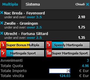 scommesse pronte Eredivisie 2019-04-23