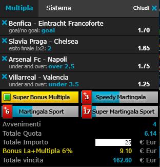 scommesse pronte Europa League 2019-04-11