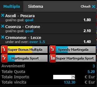scommesse pronte Serie b 2019-04-06