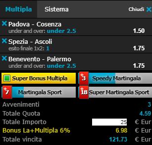 scommesse pronte Serie b 2019-04-13