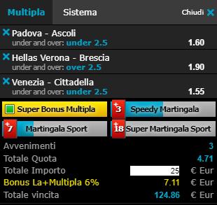 scommesse pronte Serie b 2019-04-02