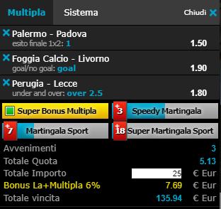 scommesse pronte Serie b 2019-04-22