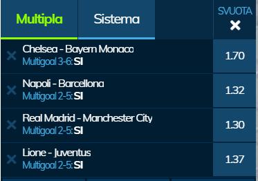 scommesse pronte Champions League 2020-02-25