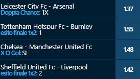 scommesse pronte Premier League 2021-02-28